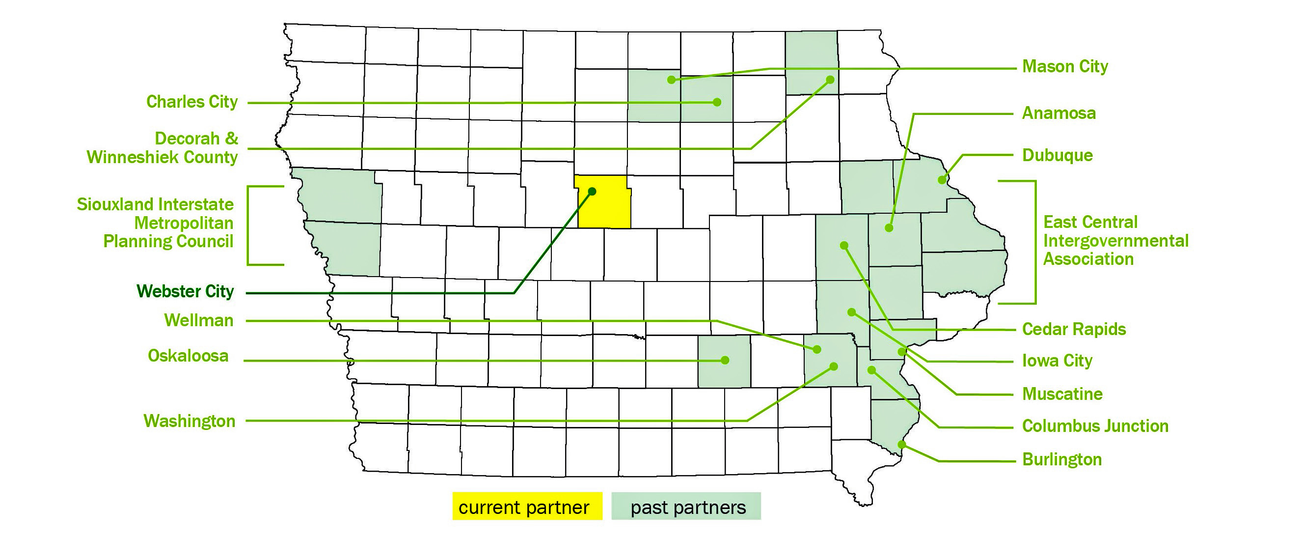 Map of Current and Past Partners