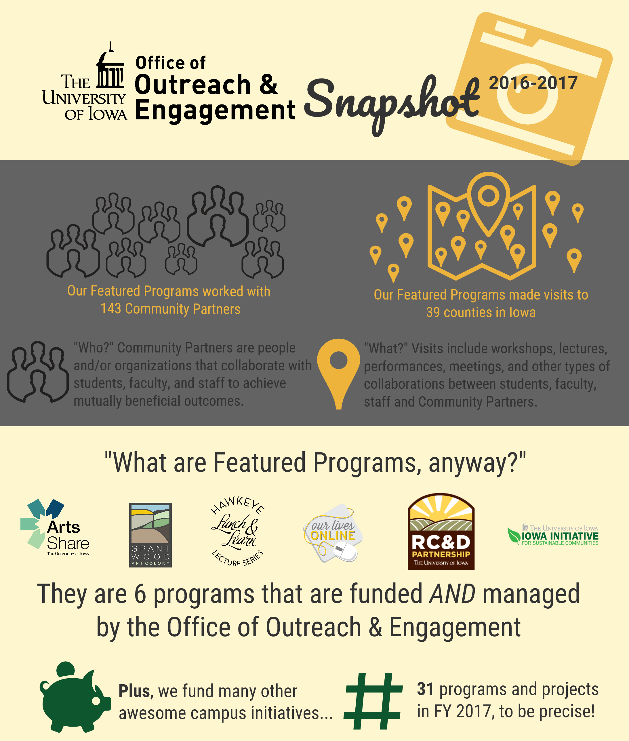 Office of Outreach and Engagement Snapshot